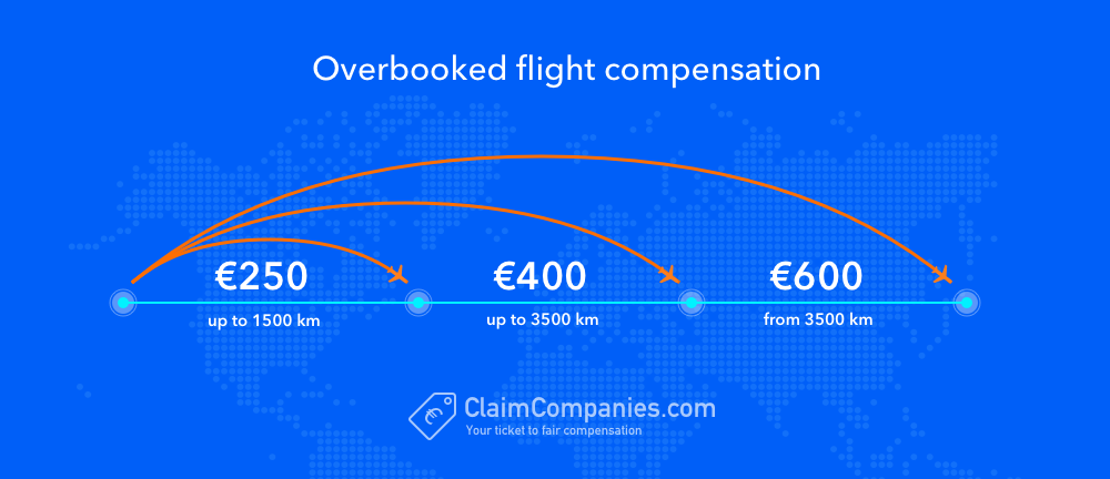 Overbooked flight claim